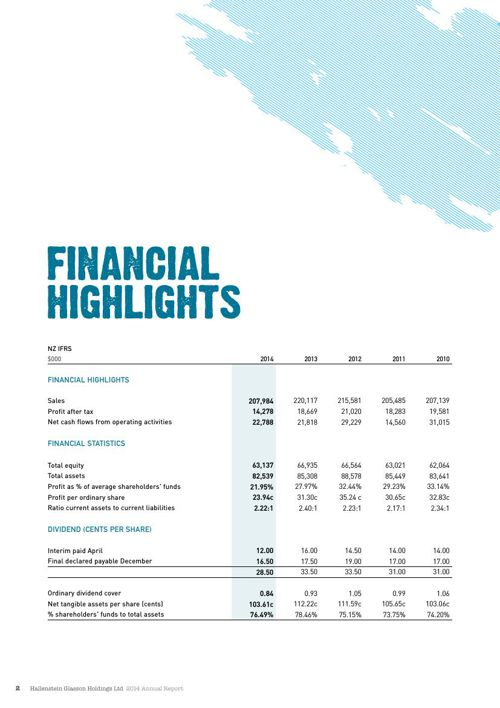 HallensteinGlasson Holdings Limited Annual Report