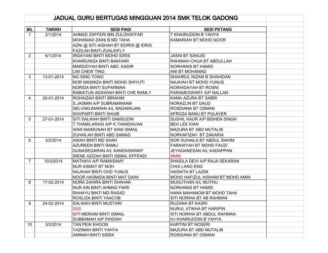 JADUAL GURU BERTUGAS MINGGUAN TAHUN 2014