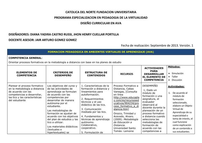 Formato planificación del curso