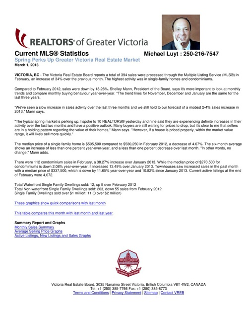 VREB Monthly Reports