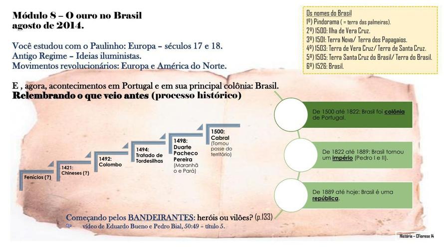 Anglinho - 2014 - 8º ano - Módulo 8 – O ouro no Brasil