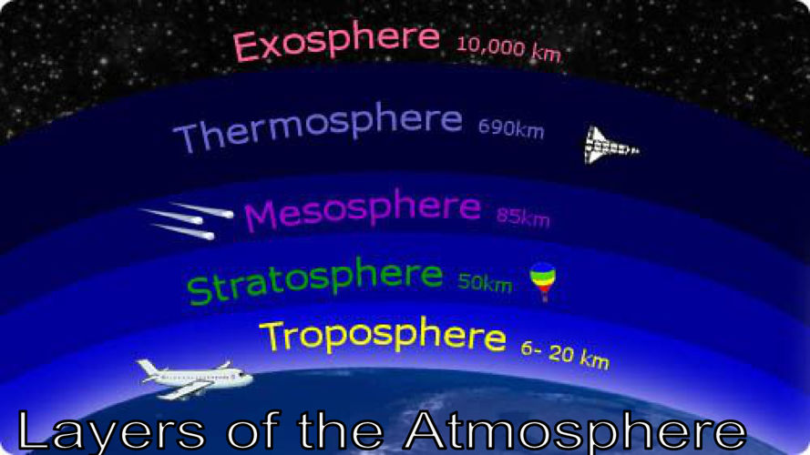 Atmosphere layers by Javarious,Keiaudra,and Chase