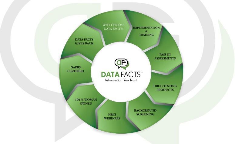 Data Facts Inc