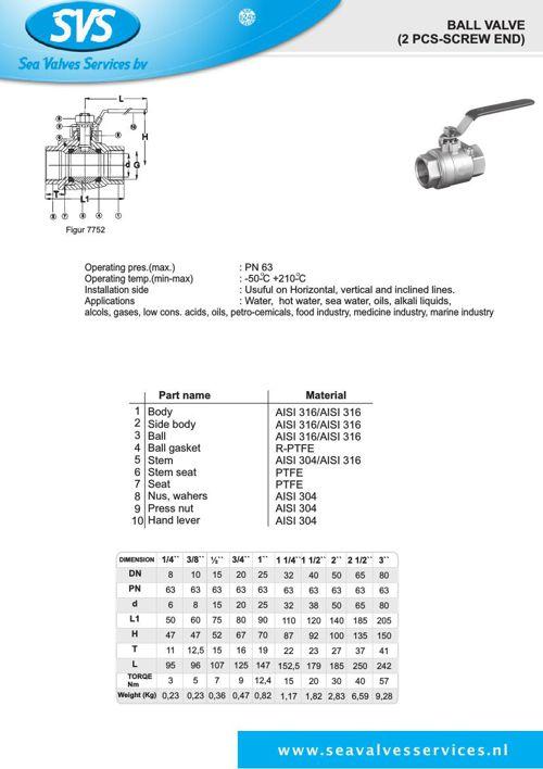 SeaValvesServices - Catalog
