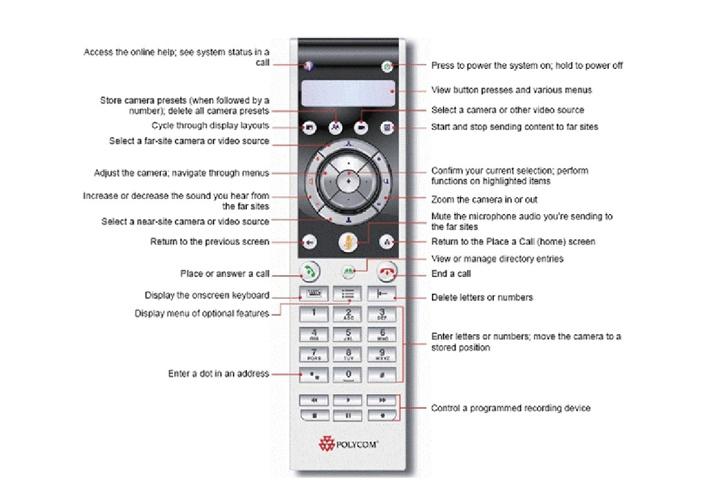 Polycom remote HD9000
