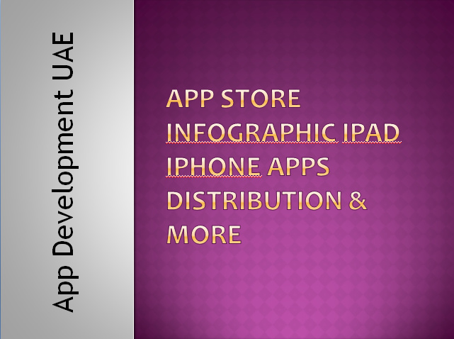 iPhone Apps Distribution