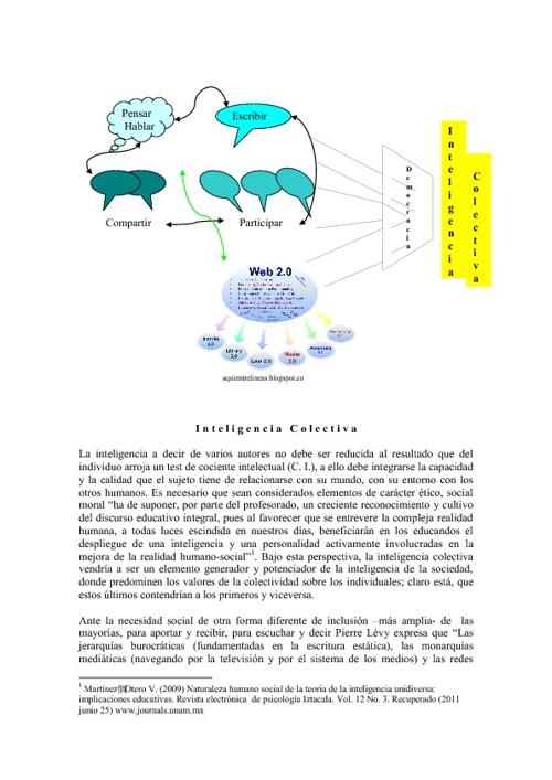 Inteligencia colectiva equipo3 M2