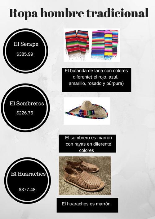 Spanish Clothing Project