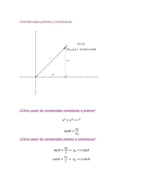 Coordenadas polares y cartesianas