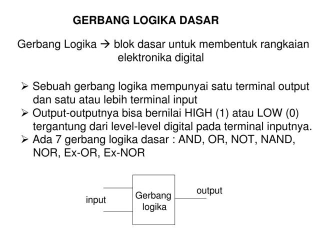 gerbang logika dasar by Siti Naimah