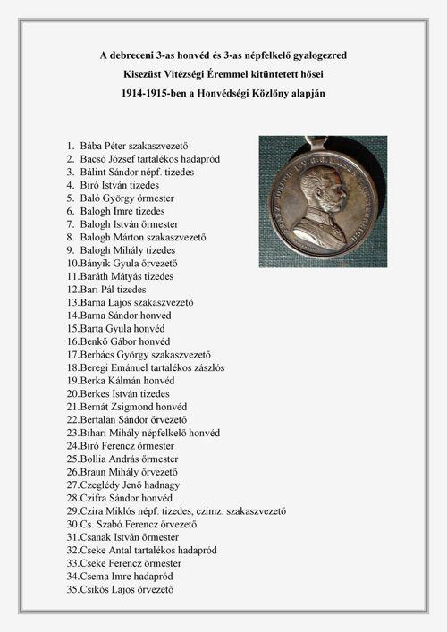 3-as honvédezred Kisezüst Vitézségi Éremmel kitüntettjei