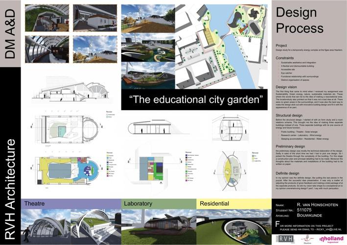 Presentatie poster (DM A&D)