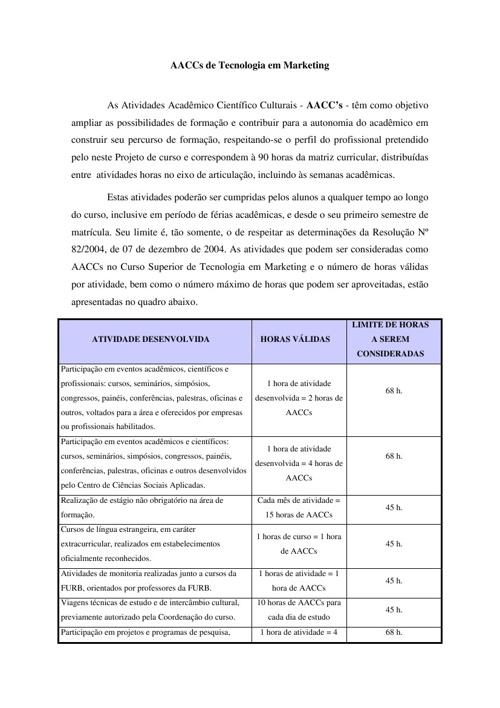 AACCs  DO CURSO DE TECONOLGIA EM MARKETING