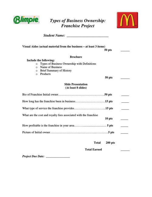 Types of Business Ownership - Franchise Project