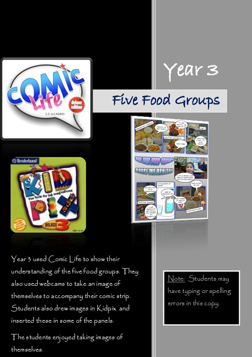 Year 3 - Five Food Groups Comic Strips