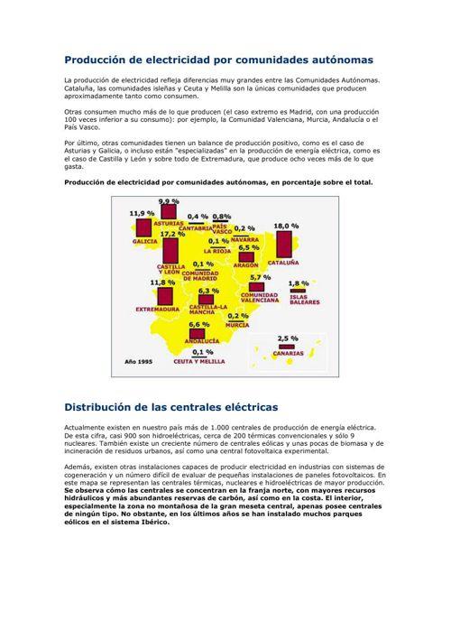 PRODUCCION DE ELECTRICIDAD