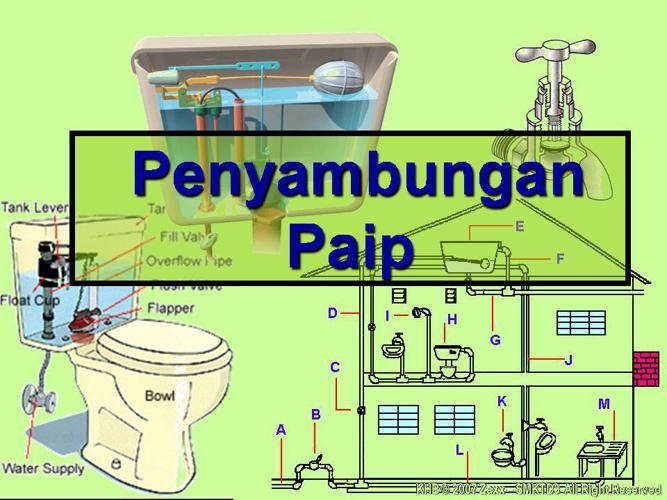 bab4kerjapaip-091220024105-phpapp02