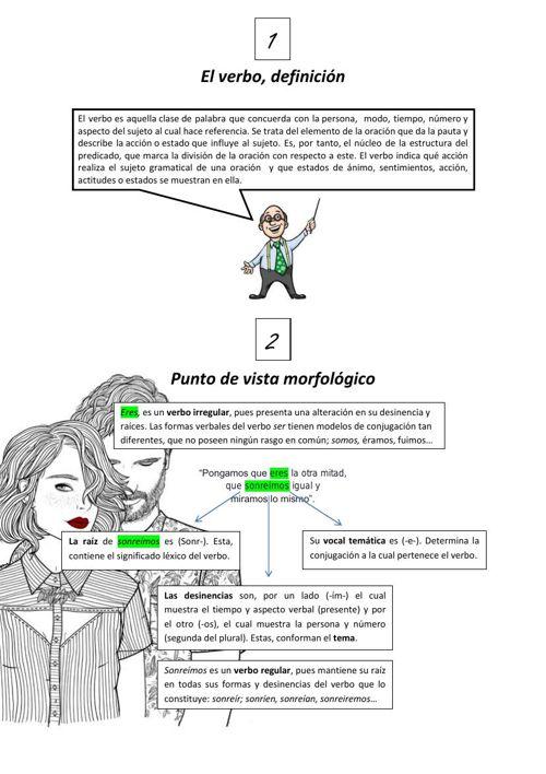 Inteligencia Lingüístico-verbal y Musical. El verbo.