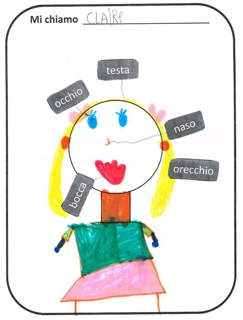 Prep Labelled Faces in Italian