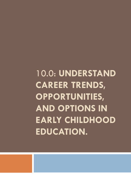 10.00 Career trends, opportunities, and options in ECED