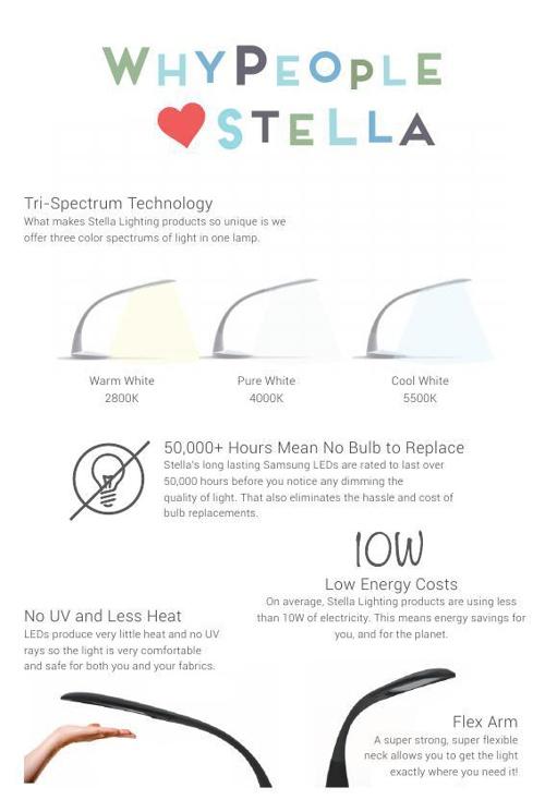 Stella Lighting Spring 2015 Product Catalog