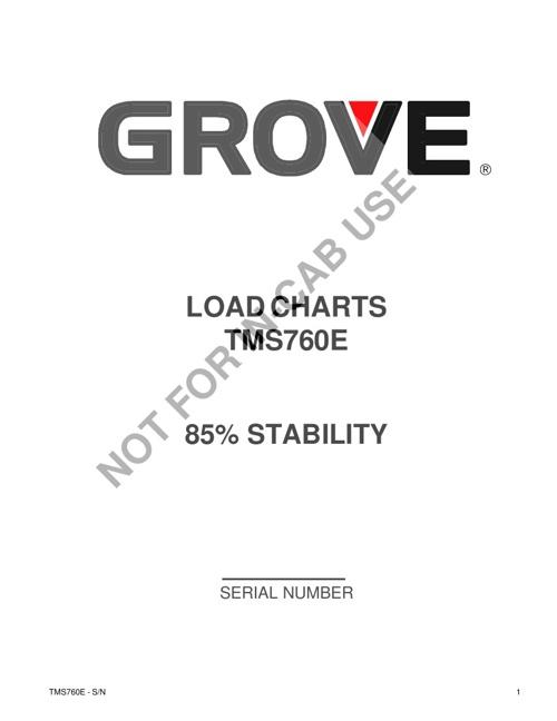 Tabela de Carga Completa TMS 760 E