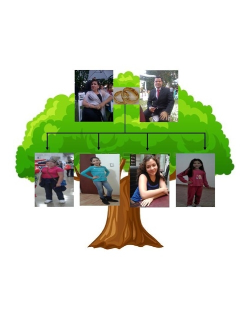 Familia Azotla