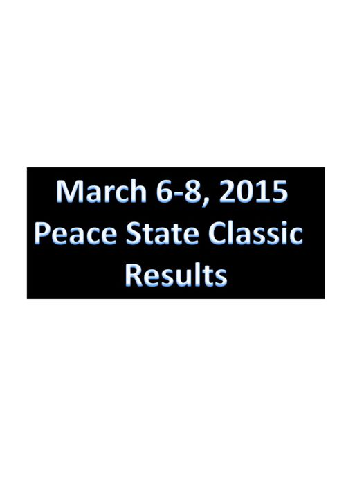 March 6-8 peach state classic Results
