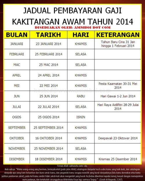 Jadual Pembayaran Gaji Kakitangan Awam 2014