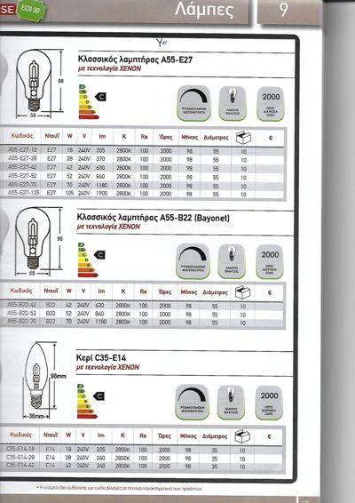 hlektrologiko 1