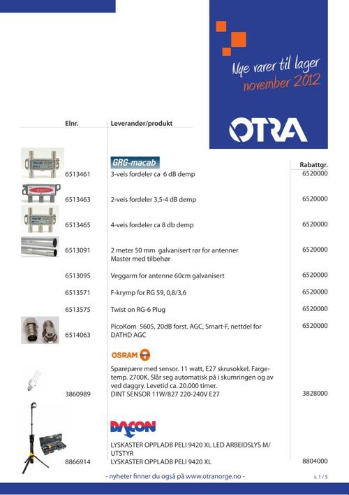 Nye varer til lager og utgåtte varere november 2012