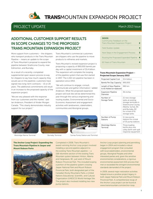 Transmountain Expansion Project  March Update