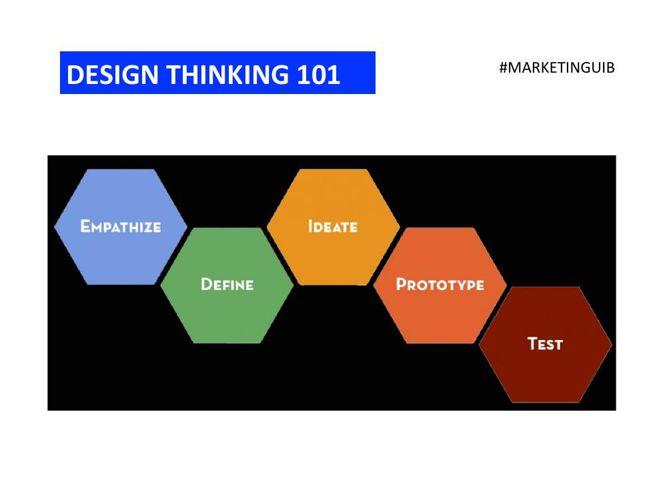 introd_MK Management_main concepts