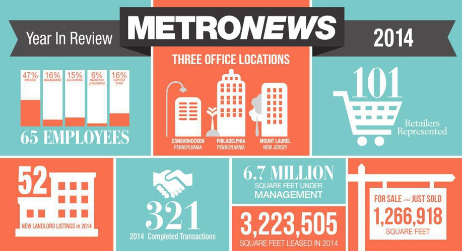 MetroNews - Winter 2014