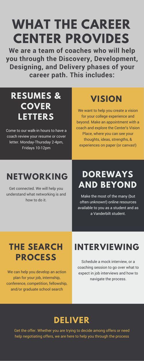 Career Center Quick Guide