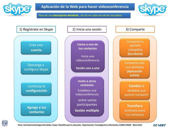 skype guía breve