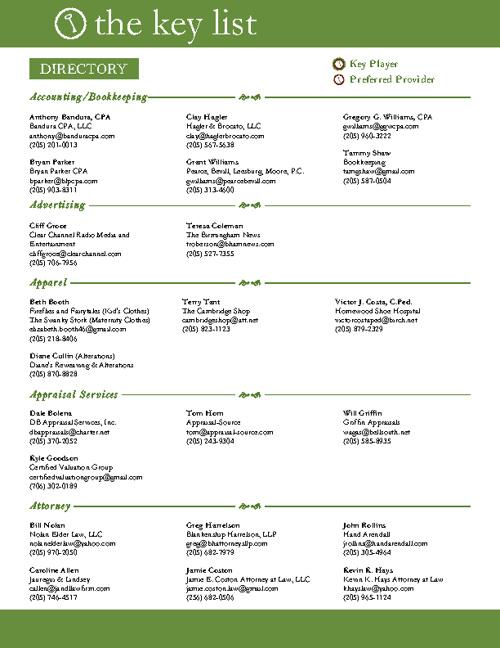 Green Is Key Partners