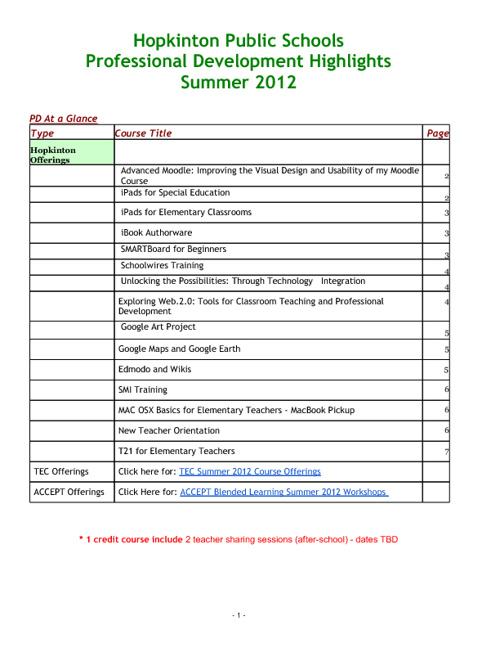 Hopkinton Public Schools PD Offerings 2012