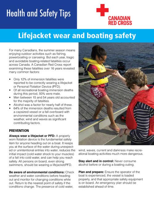 Lifejacket Info