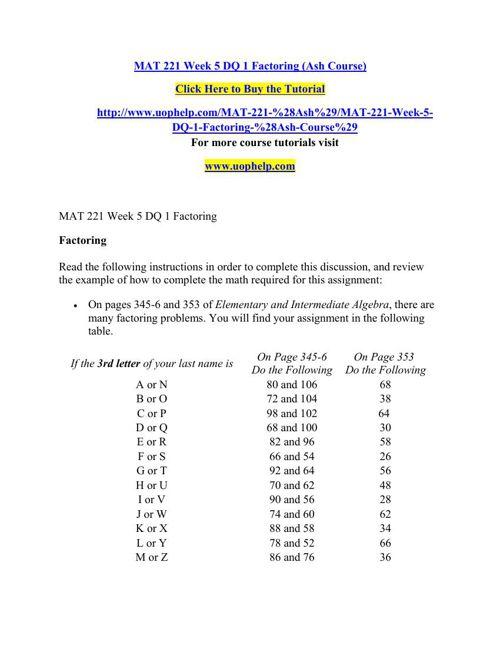 MAT 221 Week 5 DQ 1 Factoring (Ash Course)