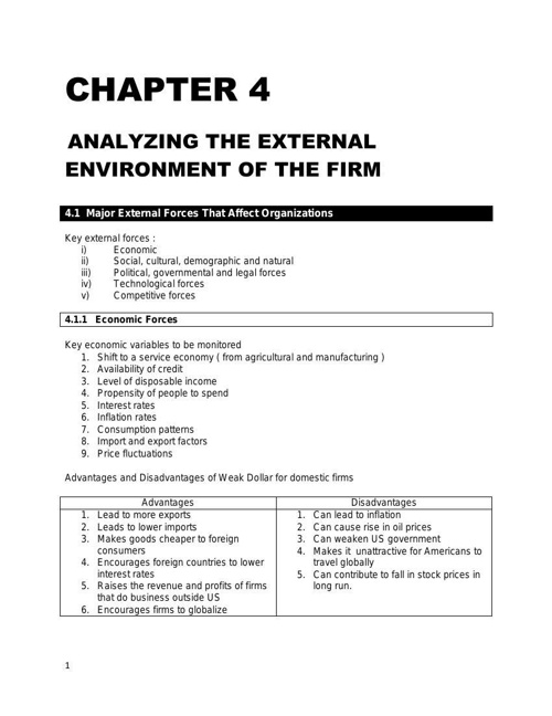 PB702- CHAPTER 4: ANALYZING THE EXTERNAL ENVIRONMENT OF THE FIRM
