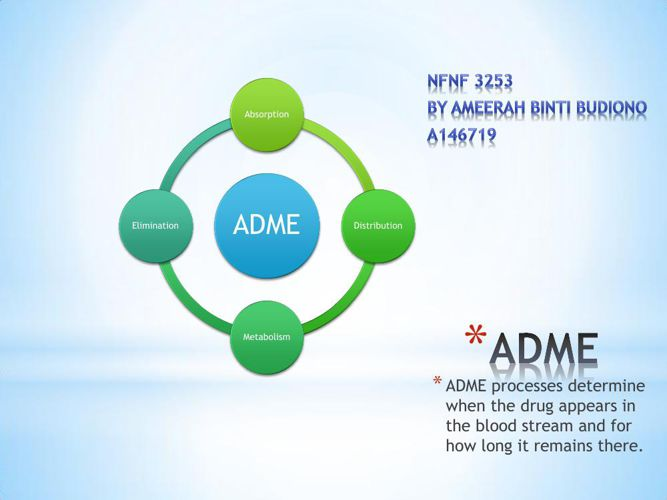 adme assignment