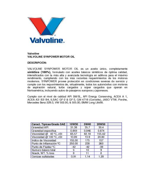 Catalogo Valvoline