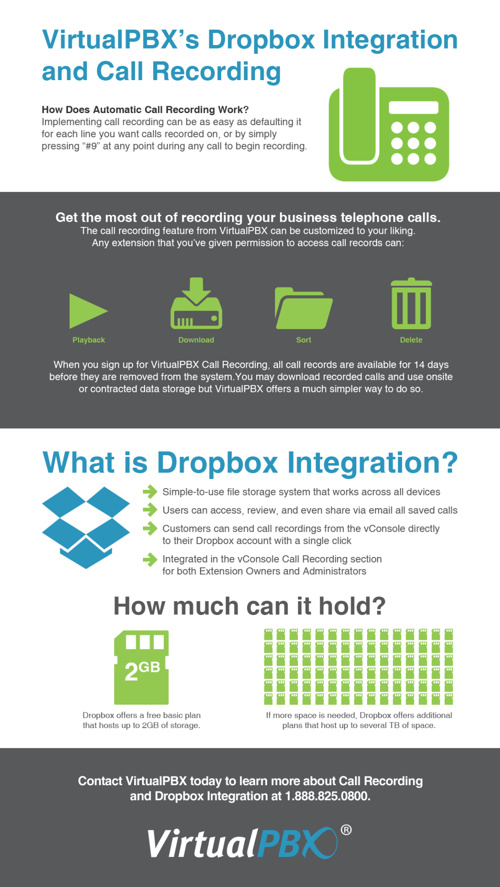 Dropbox Integration and Call Recording