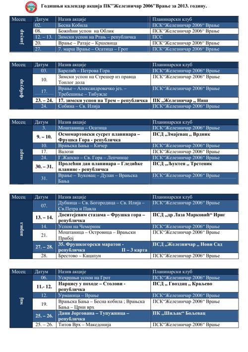 """Godisnji kalendar akcija PK """"Zeleznicar-2006"""" za 2013. godinu"""