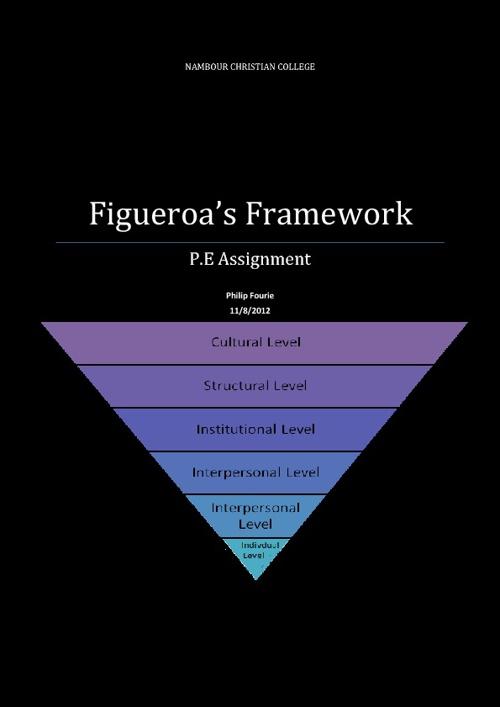 PE Assignment