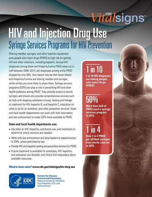 HIV and Injection Drug Use Syringe Services Programs for HIV Pre