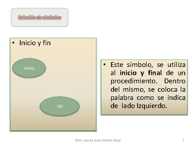 Relación de diagramas