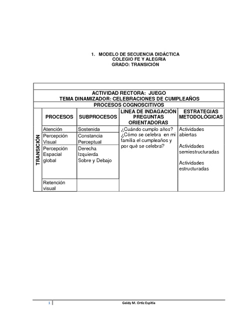 Secuencias Didacticas Colegio Fe y Alegría