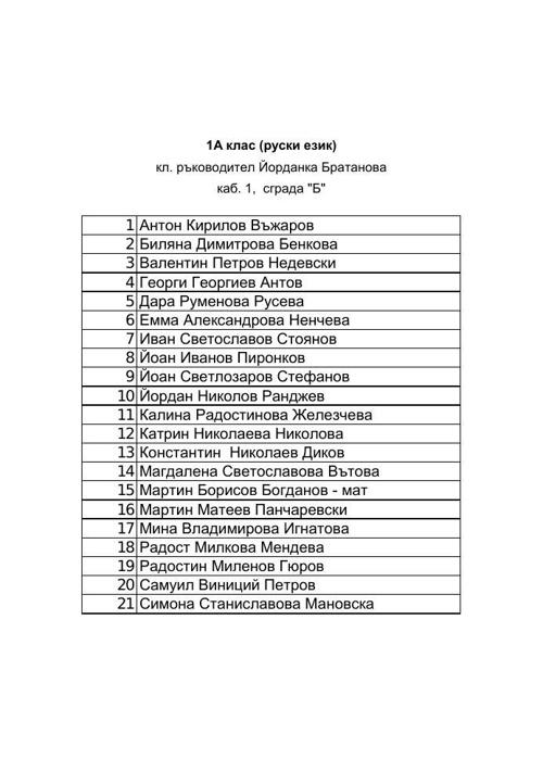 Паралелки 1 клас 2014/2015 учебна година